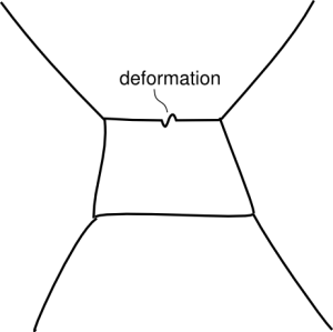 strings_deformations_operators_states